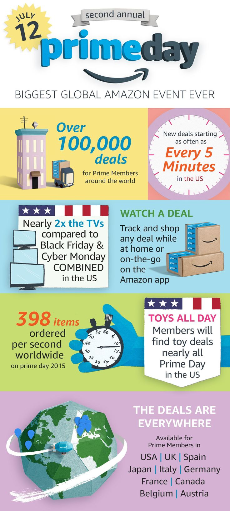 Is Amazon Prime Day worth it? Are there deals to be had? Tips and tricks for getting good deals on Amazon Prime Day on July 12, 2016.