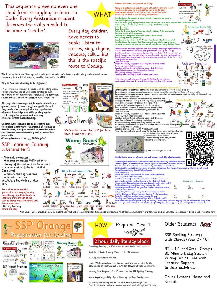 Free Read Australia readers and other materials - SSP Phonics Readers - Decodable Readers - Speech Sound Pics Approach