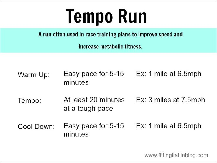 Tempo Run for Increase Speed - Fitting It All In