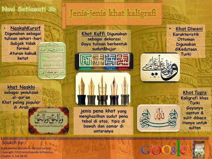 #kaligrafi #arab #kaligrafiarab #islam #caligraphy #islamic #art#seni#Arab