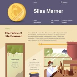 Silas Marner infographic thumbnail  This study guide and infographic for George Eliot's Silas Marner offer summary and analysis on themes, symbols, and other literary devices found in the text. Explore Course Hero's library of literature materials, including documents, Q&A pairs, and flashcards created by students and educators.