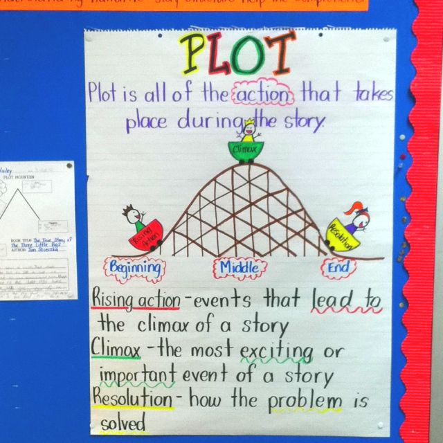 Plot anchor chart - saw a couple of versions of this on Pinterest and made one for my class :)