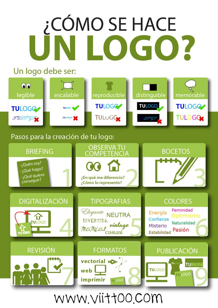 En este post descubrirás los pasos a seguir para la creación de tu logotipo. ¿Quieres saber cómo se hace un logo? Entra y descúbrelo!