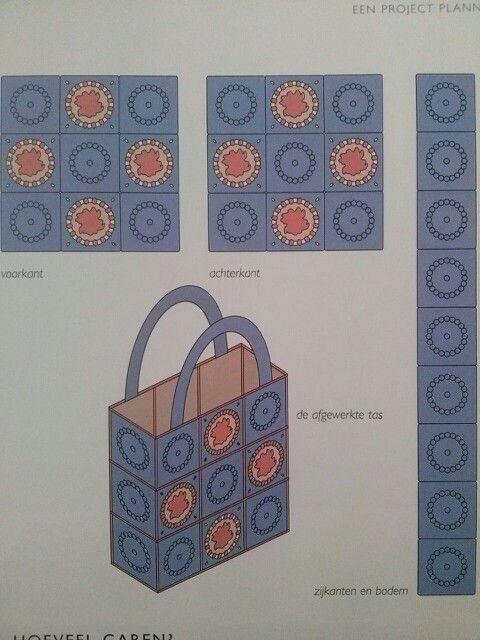 Tips! Voor gehaakte tas. For crochet bag.