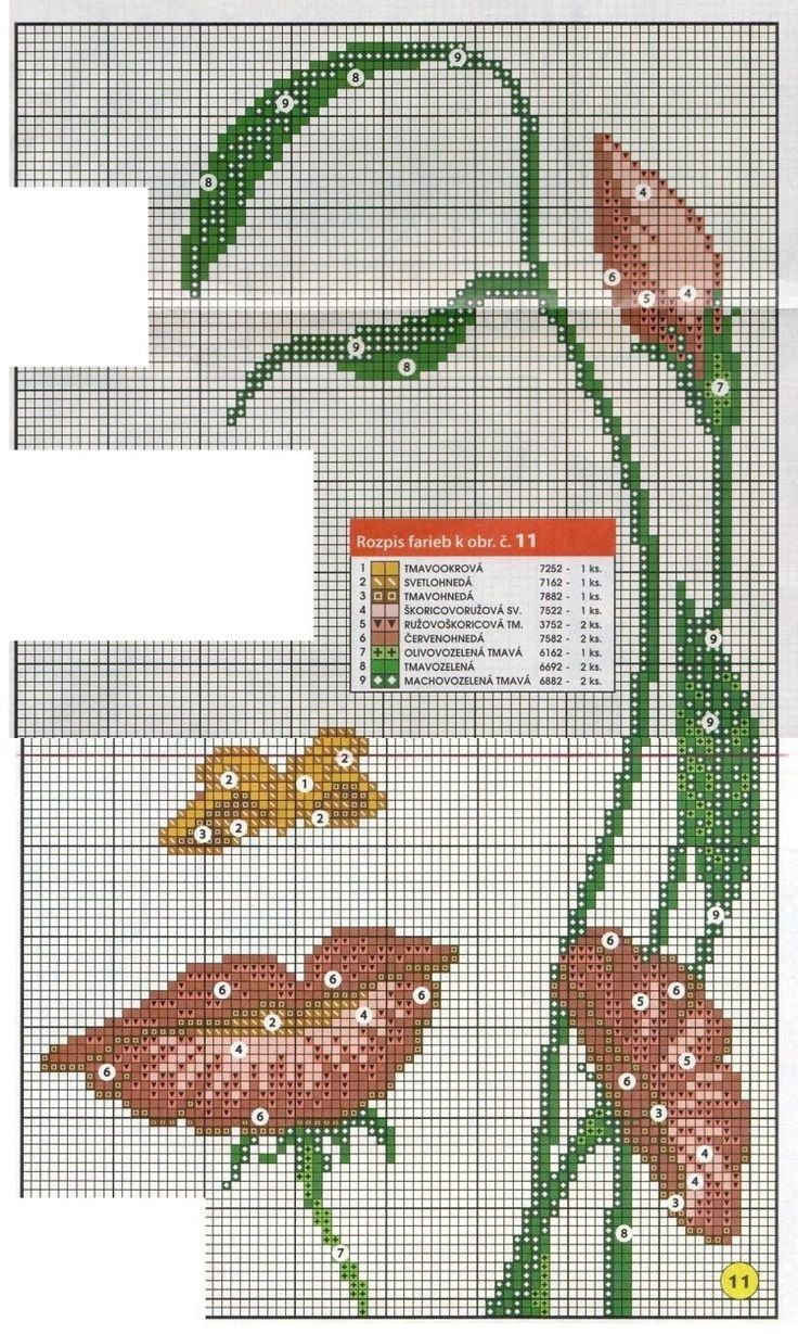 point de croix femme coquelicot - cross stitch poppy face