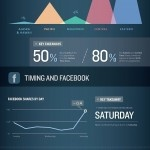 Facebook Best Days and Times to Post Infographic: Infographic Kissmetr, Marketing Resources, Data Courtesi, Infographic Facebook, Business Bees, Media Infographic, Kissmetr Data, Facebook Infographic, Media Stuff
