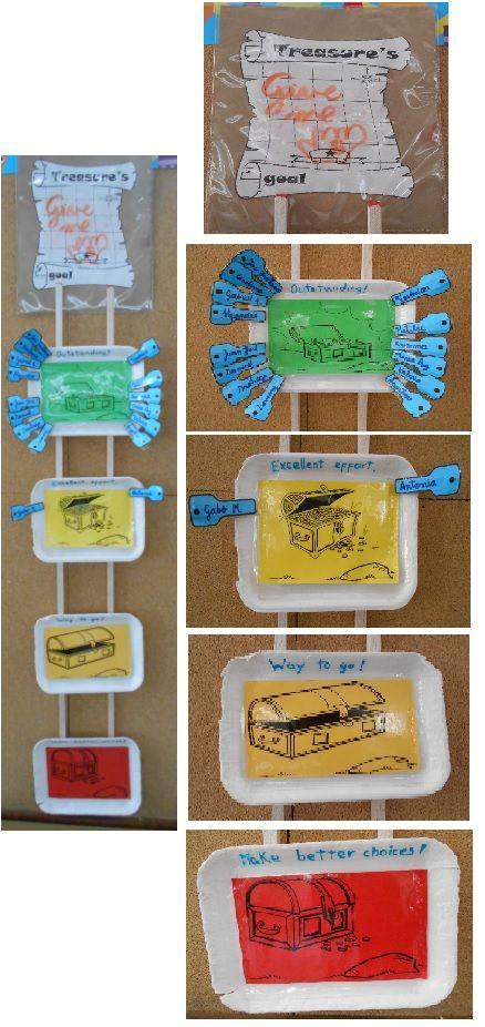 Treasure's goal / Objetivo del tesoro.  Teniendo en cuenta un objetivo semanal, los niños subirán o bajarán su pin.  Cada viernes podrán sacar un regalo del tesoro. L.P.J.V.