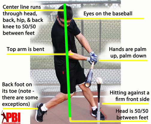7 Absolutes of How to Hit a Baseball