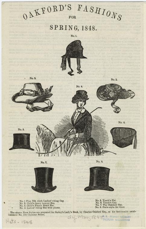 Deporte y Sombreros