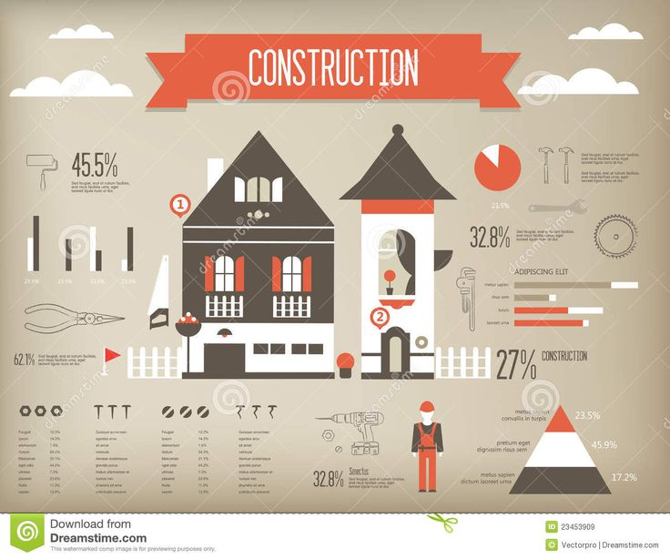 Construction Infographic - Download From Over 54 Million High Quality Stock Photos, Images, Vectors. Sign up for FREE today. Image: 23453909