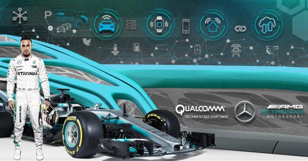 THE WORLD'S MOST CONNECTED CAR:     Qualcomm and Mercedes-AMG Petronas Motorsport Conduct Trials Utilizing 802.11ad Multi-gigabit Wi-Fi for Racer Data  Communications
