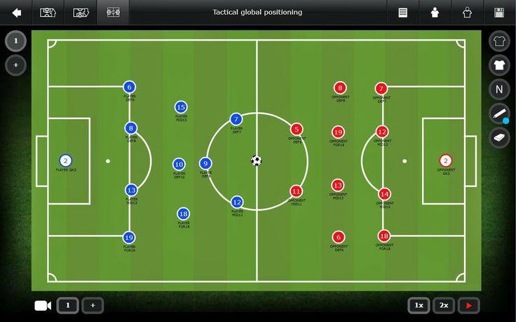 Taktyka w piłce nożnej. Wpływ taktyki i systemy gry.