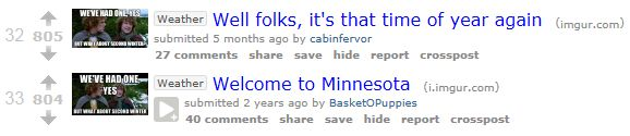 Browsing /r/Minnesota -> top -> all time and I noticed this repost only has one more upvote than the original...