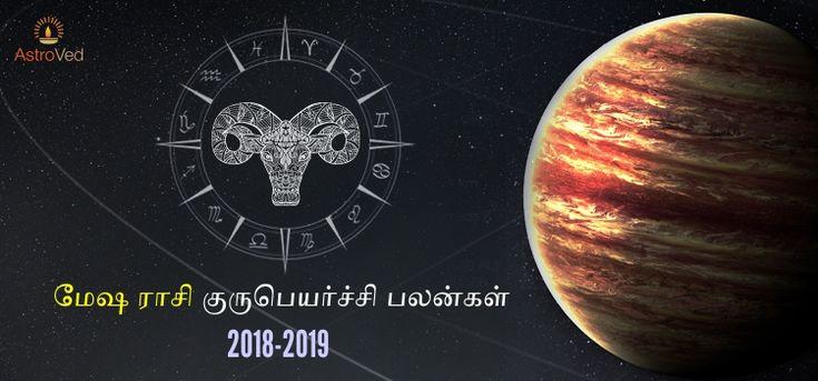 Astrology Guru Peyarchi 2021