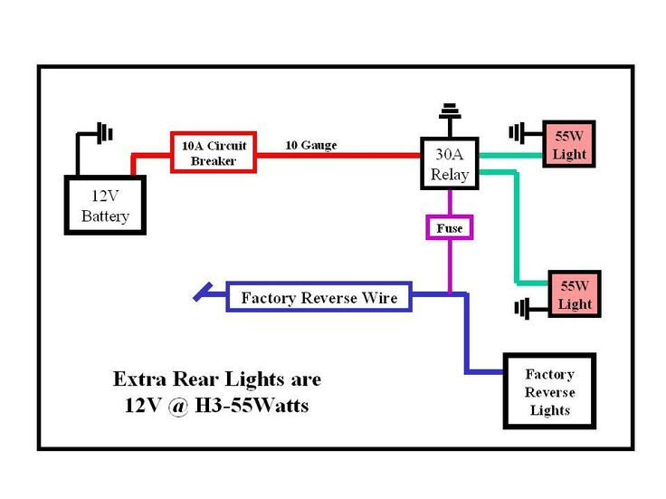 reverse light wiring diagram diagram lights