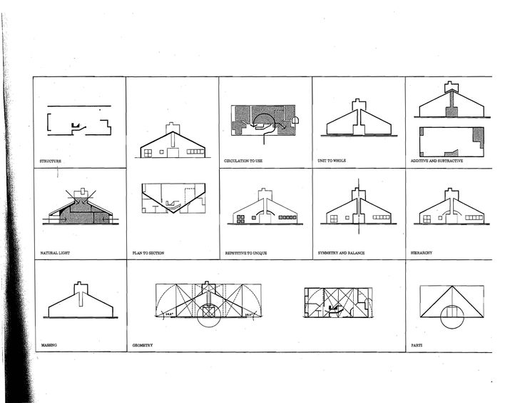 Vanna Venturi     Precedents       in Architecture      ARC108  1