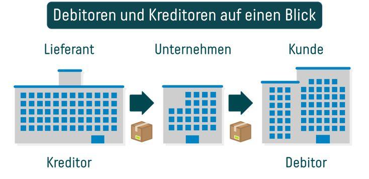 Neu Verbindlichkeiten Aus Lieferung Und Leistung Briefprobe Briefformat Briefvorlage Briefvorlagen Verbindlichkeiten Unternehmungen