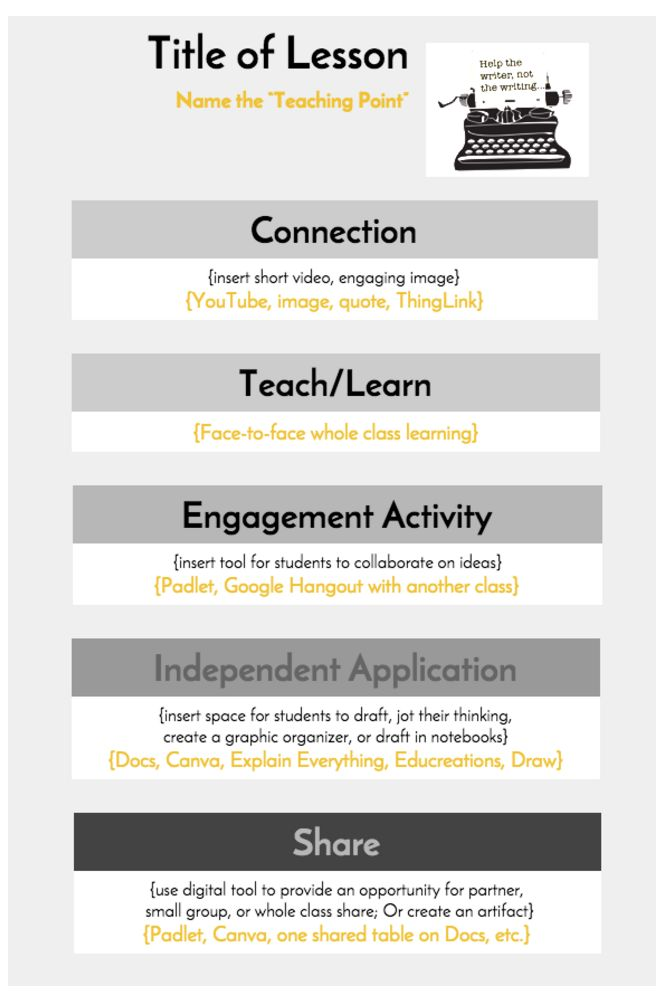 22 best Hyper docs (Education) images on Pinterest Google - instructional technology specialist sample resume