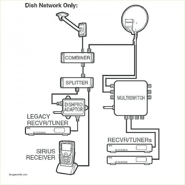 Receiver Dish Network Satellite Wiring Diagram from i.pinimg.com