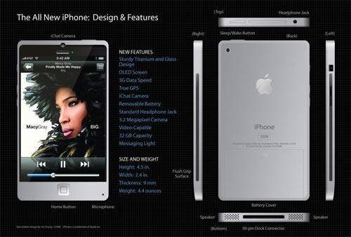 Mas Detalles sobre el iPhone 5
