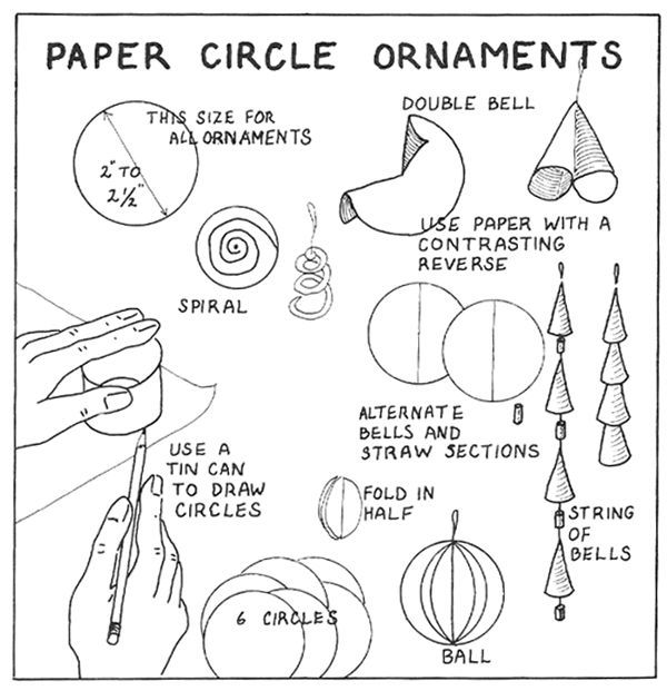 How to Make Paper Circle Ornaments for Christmas