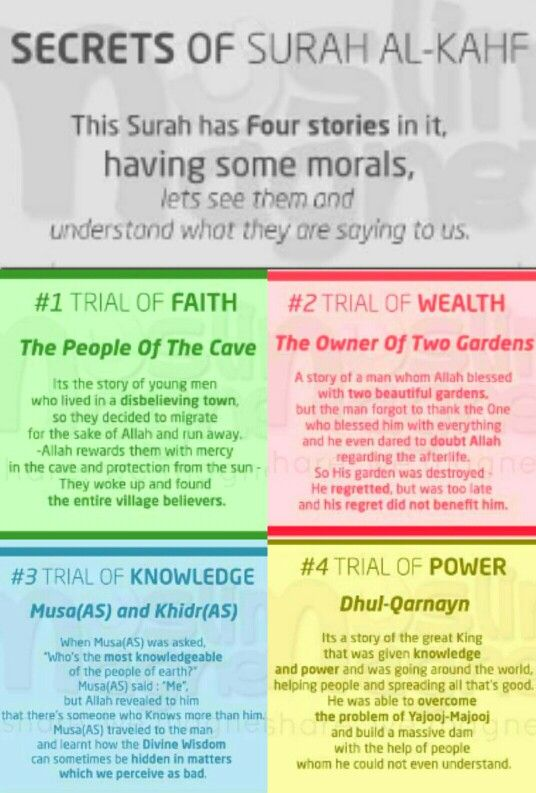 Al kahfi stories. The wisdom in the Quran