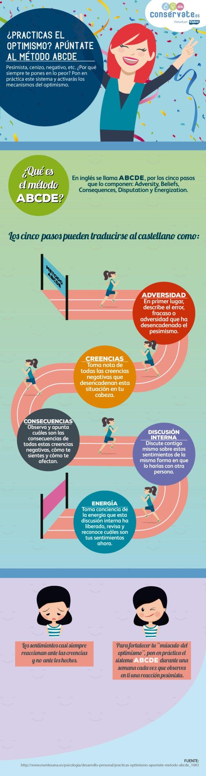 Método ABCDE para el optimismo #infografia