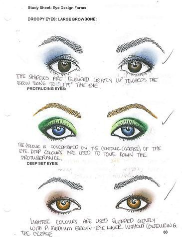 how to make your eyes look different directions