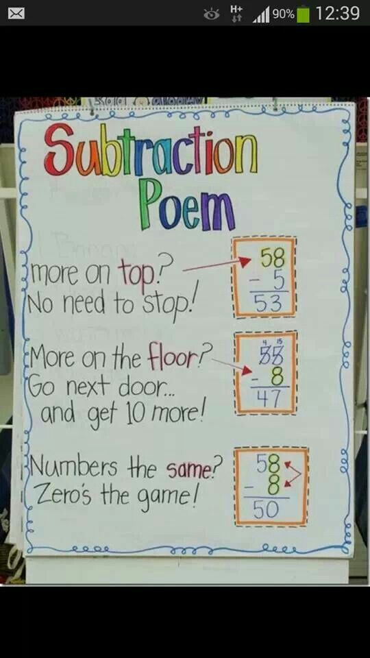 Good way to teach column method for subtraction!