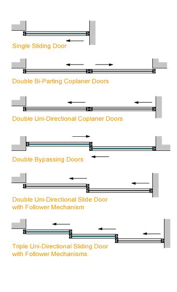 Double Sliding Doors 25+ best double sliding doors ideas on pinterest | double sliding