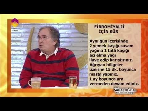Güneş Alerjisi Belirtileri Bitkisel Tedavi İbrahim Saraçoğlu