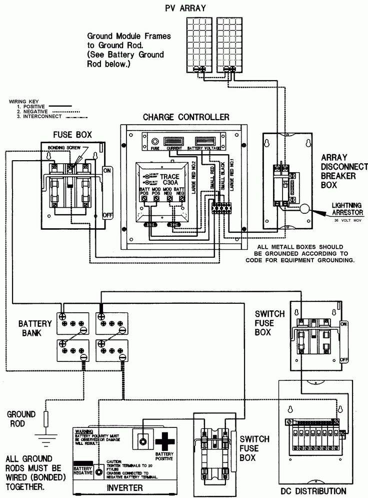 Electrical Wiring Design New Home Run Wiring Diagram