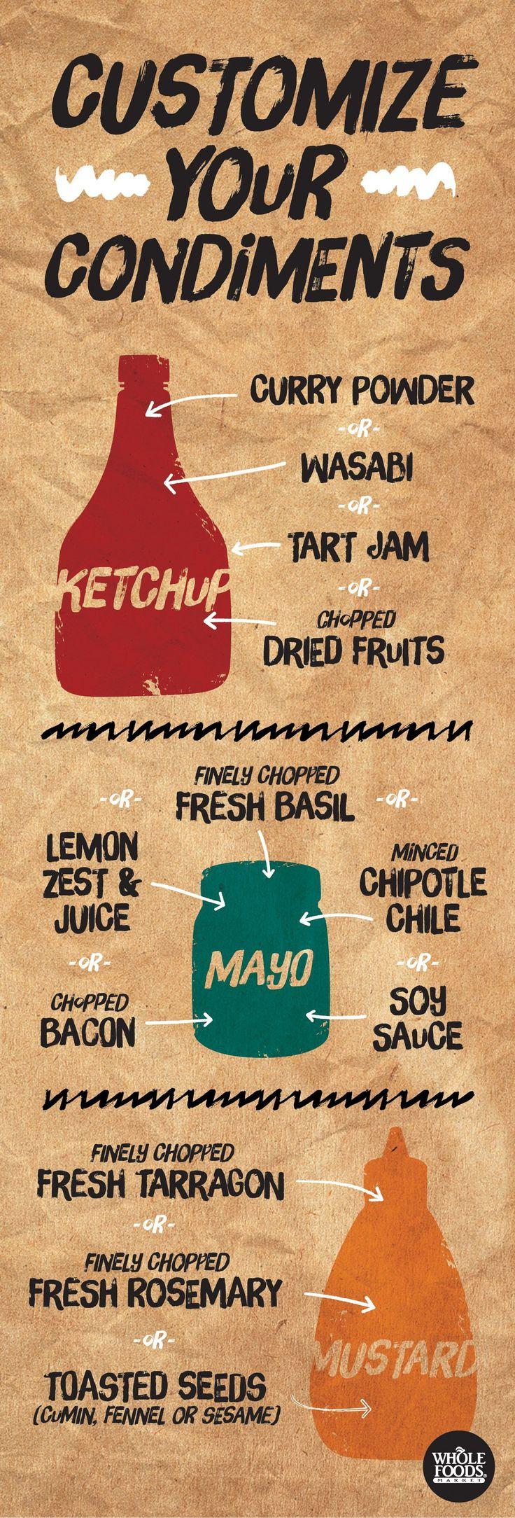 Pinterest   Whole Foods Market / condiments
