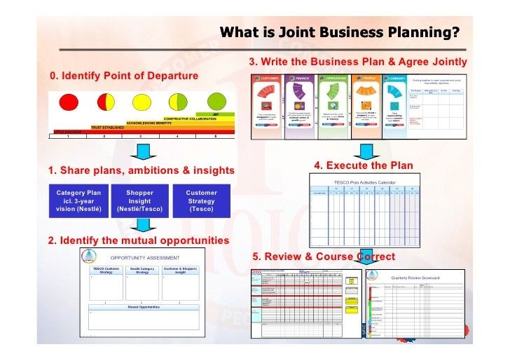 Joint Business Plan Template Excel What You Should Wear To Joint Business Plan Template Exce Business Plan Template Business Planning Printable Lesson Plans