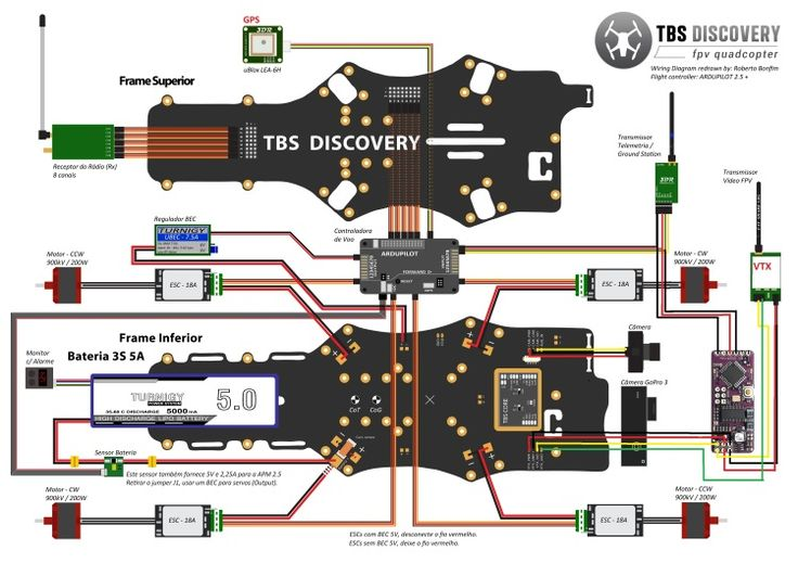 Fpv Wire Diagram Rc Copters Pinterest Technology