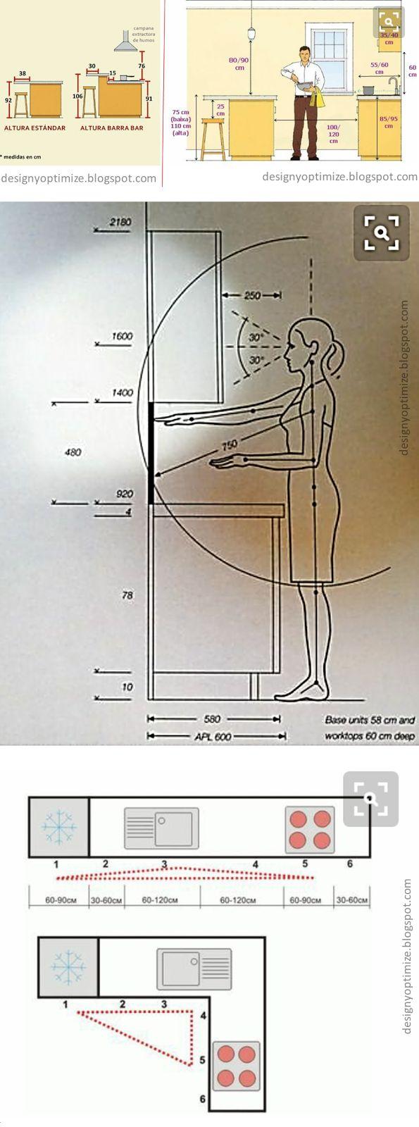 M s de 25 ideas incre bles sobre armarios r sticos en for Programas de diseno de cocinas y armarios gratis