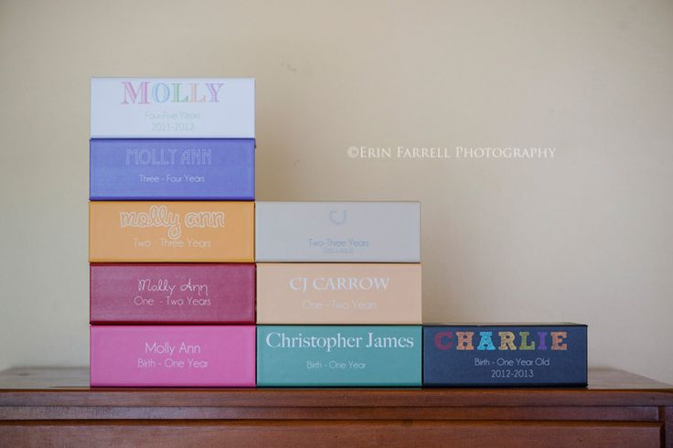 Tips on how to organize and print your family photos!