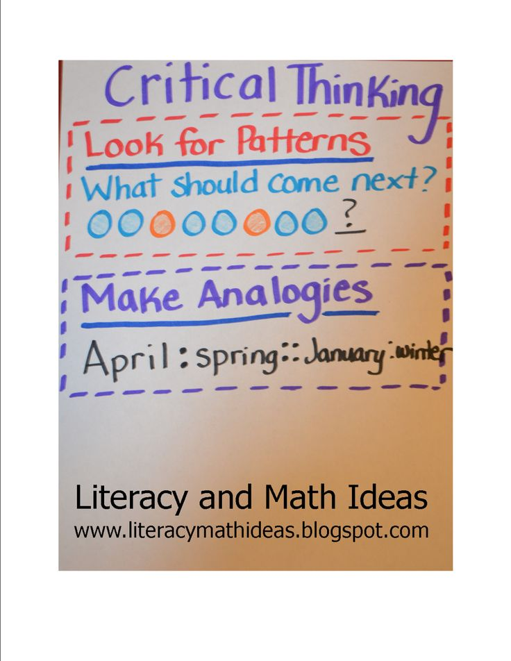 critical thinking anchor chart Why use an inquiry chart it fosters critical thinking and strengthens reading skills it teaches younger students to generate meaningful questions about a topic and.