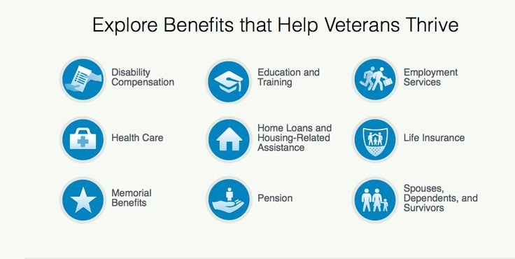 25+ unique Va benefits gov ideas on Pinterest Va gov, Va - pension service claim form