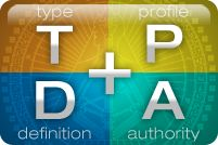 Jovian Archive: TPDA  (Type, Profile, Definition & Authority)