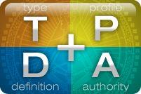 Jovian Archive: TPDA  (Type, Profile, Definition & Authority)