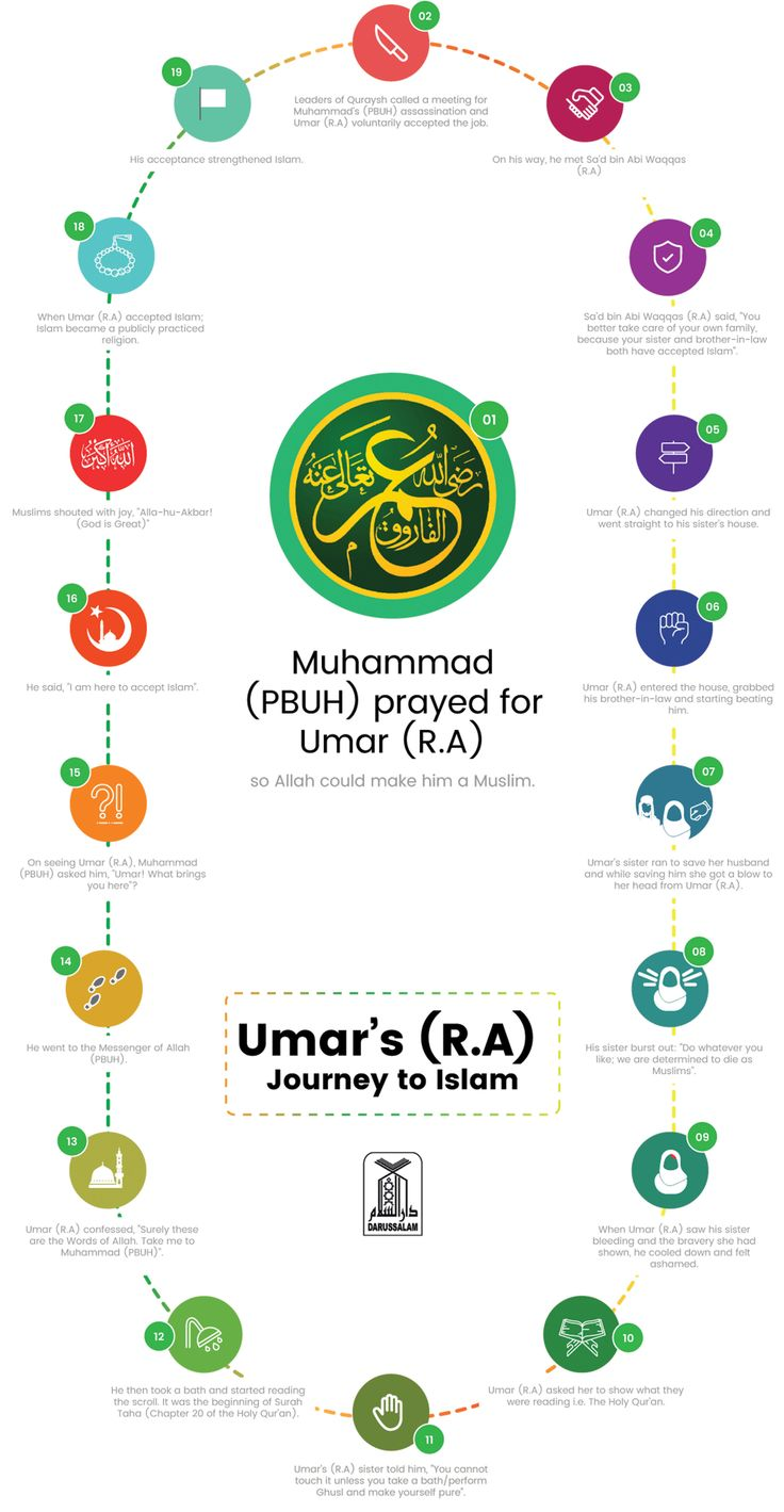 17 Best Ideas About Islamic Pictures On Pinterest Mecca