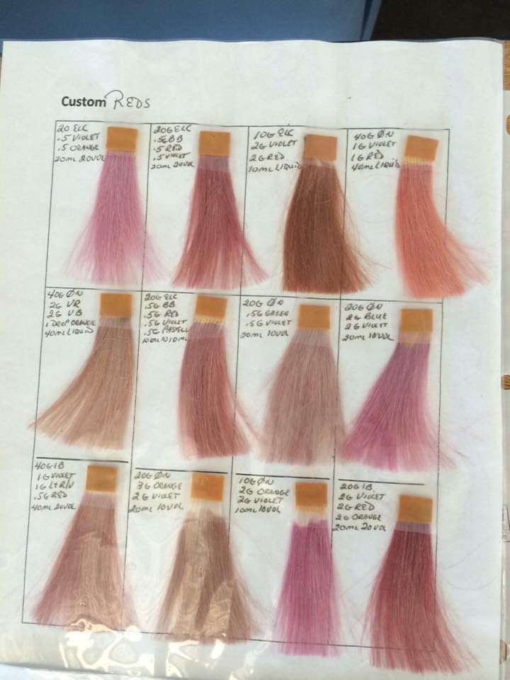 Aveda Rose - Pink Formulas