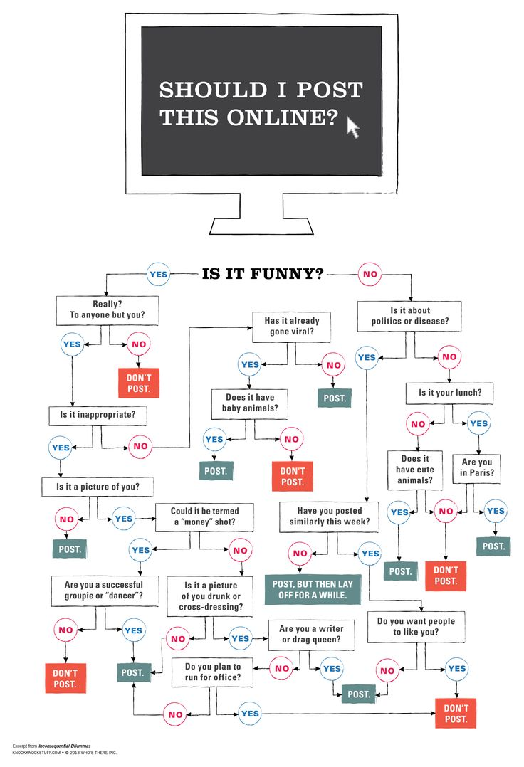 should you post that stuff online follow this funny flowchart to help in you make - Build Flowchart Online