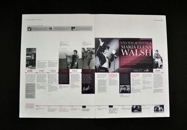 Fascículo María Elena Walsh on Editorial Design Served