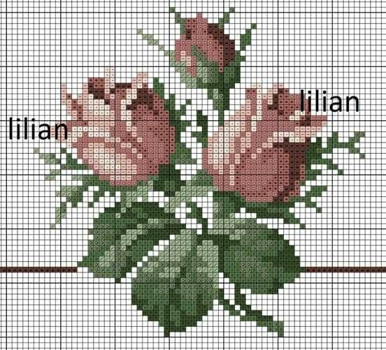 Roses chart