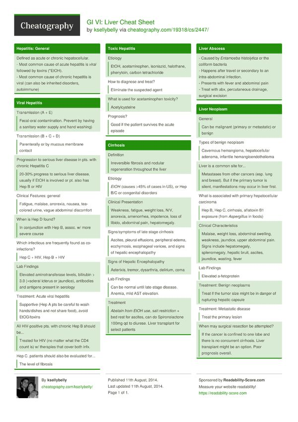 Gi Vi Liver Cheat Sheet From Ksellybelly Gastroenterology Metabolic Disorders Cheat Sheets Cheating