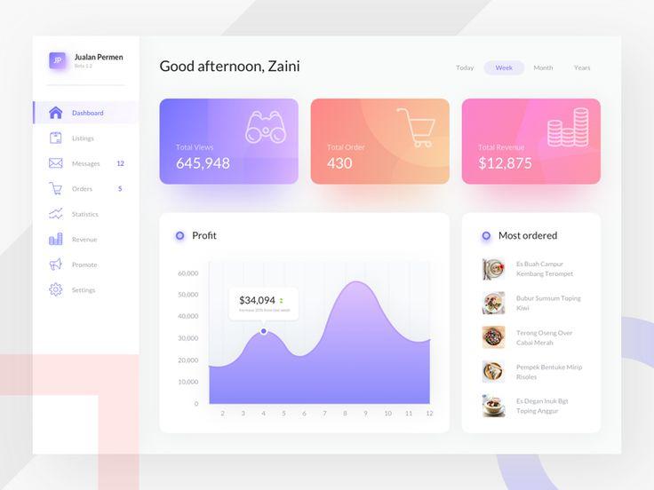 The  Best Sales Dashboard Ideas On   Analytics