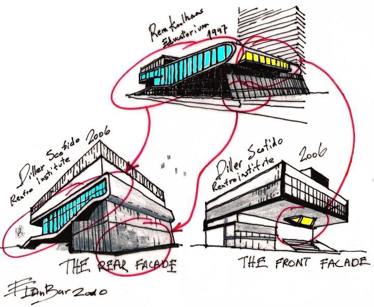 Rem Koolhaas & Diller Scofido eliinbar Sketches 2010