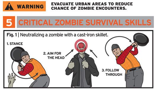To have any chance at outwitting the undead, you've got to have a plan, the right gear, and basic (but very specific) skills. Good luck.